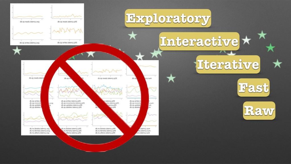 Raw Fast Iterative Interactive Exploratory
