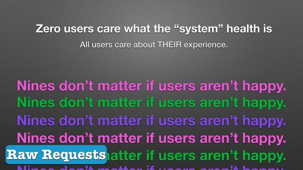 """Zero users care what the """"system"""" health is All..."""