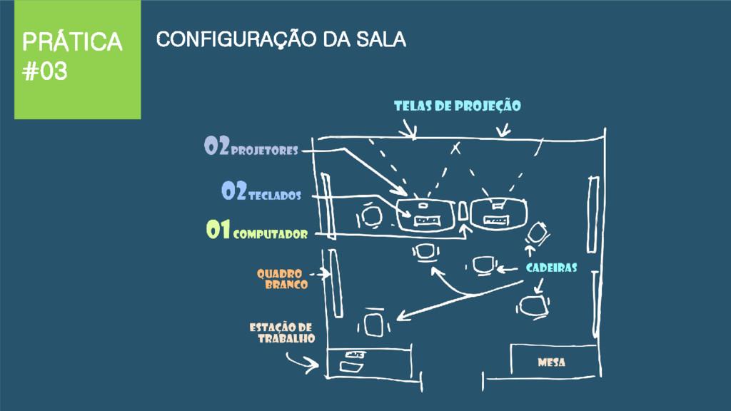 CONFIGURAÇÃO DA SALA PRÁTICA #03