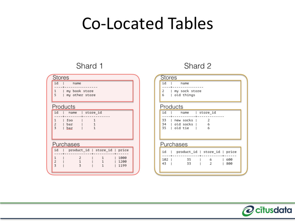 Co-Located Tables