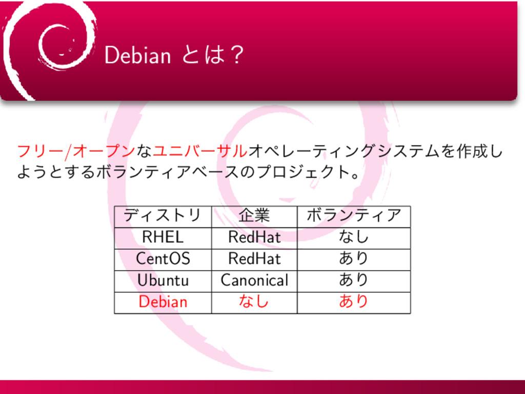 Debian ͱʁ ϑϦʔ/ΦʔϓϯͳϢχόʔαϧΦϖϨʔςΟϯάγεςϜΛ࡞͠ Α͏ͱ͢...
