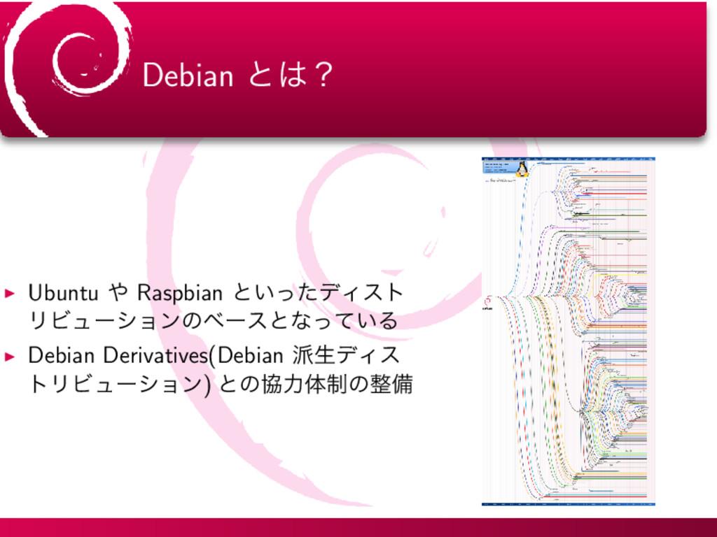 Debian ͱʁ ▶ Ubuntu  Raspbian ͱ͍ͬͨσΟετ ϦϏϡʔγϣϯ...