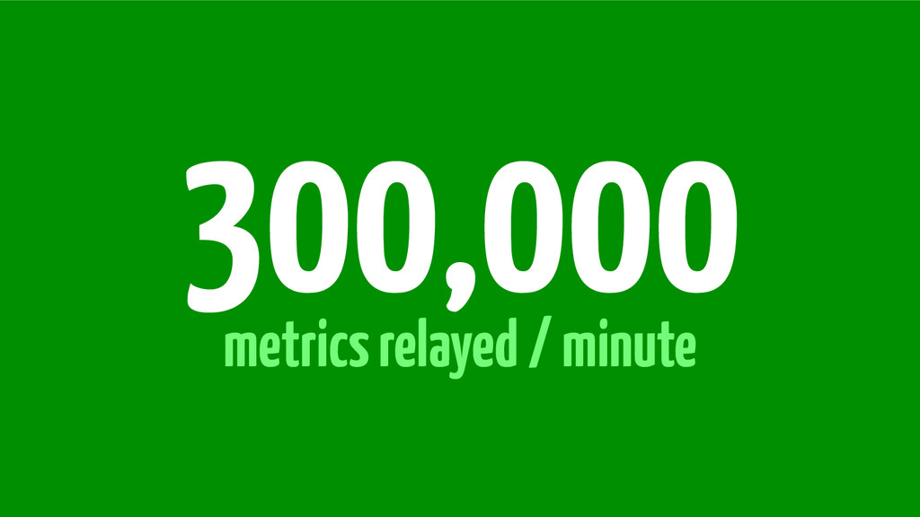 metrics relayed / minute 300,000