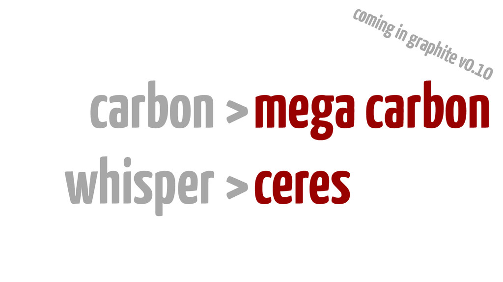 carbon > whisper > mega carbon ceres coming in ...