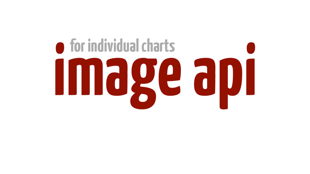 image api for individual charts