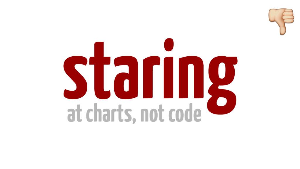 staring at charts, not code