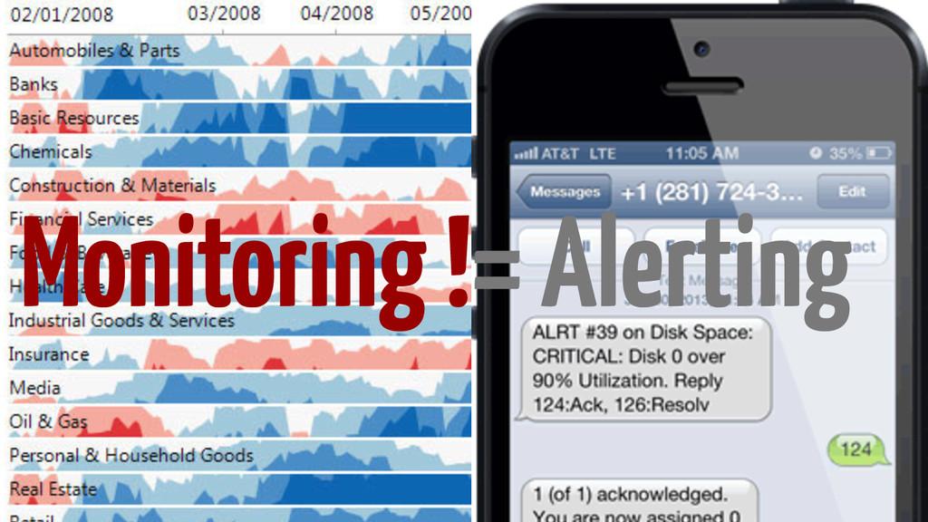Monitoring != Alerting