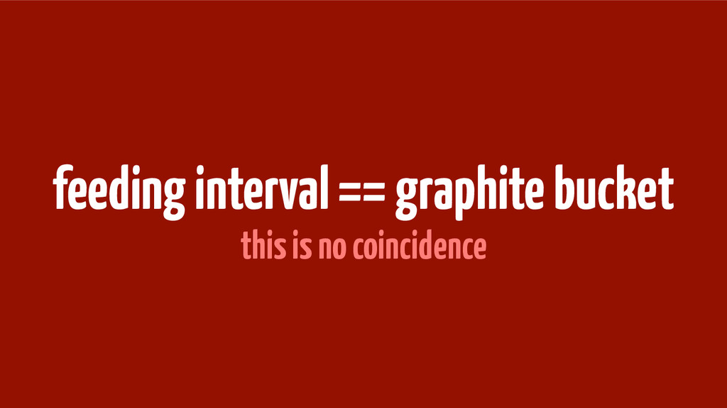 feeding interval == graphite bucket this is no ...