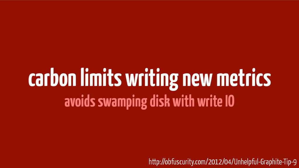 carbon limits writing new metrics avoids swampi...