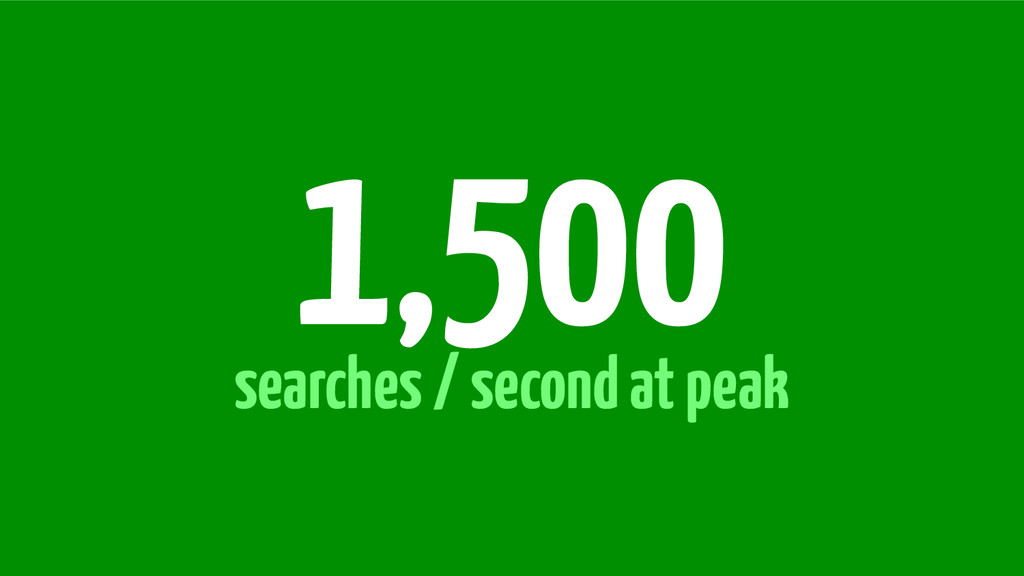 searches / second at peak 1,500