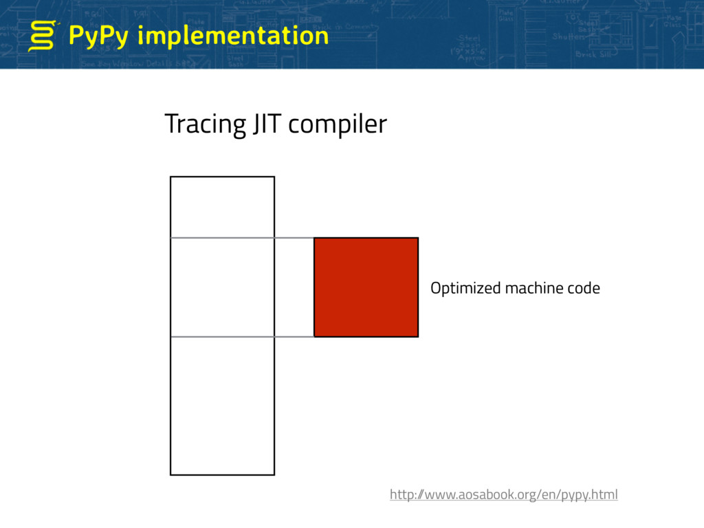 PyPy implementation Tracing JIT compiler http:/...