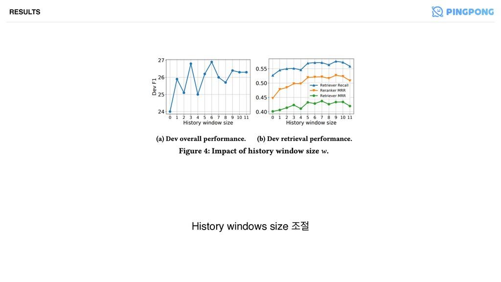 History windows size ઑ RESULTS