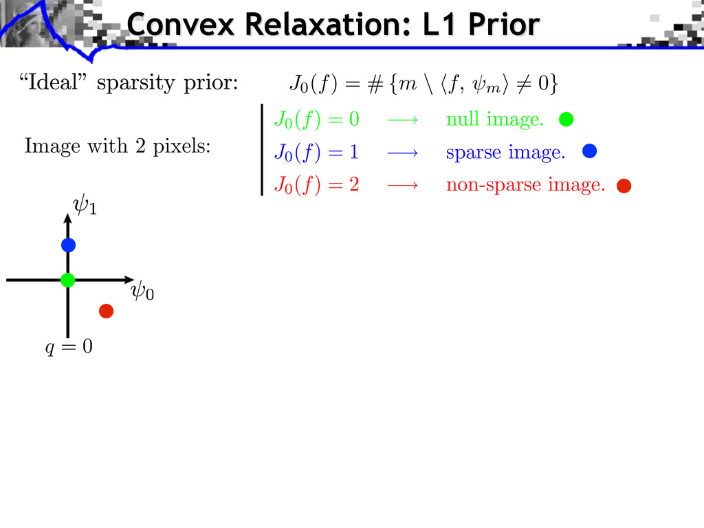 Image with 2 pixels: q = 0 Convex Relaxation: L...