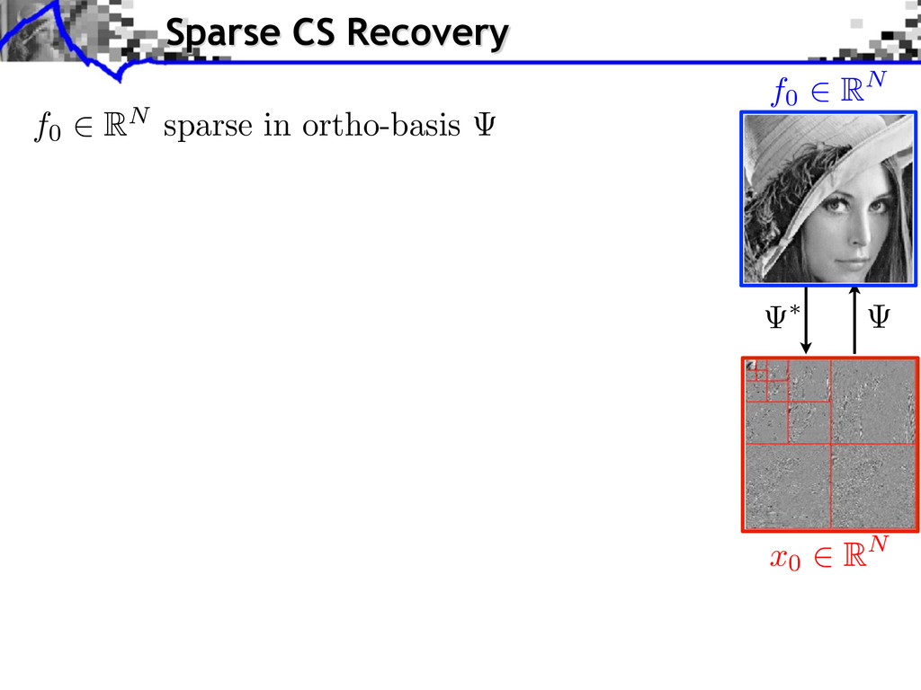 f0 RN sparse in ortho-basis Sparse CS Recovery ...