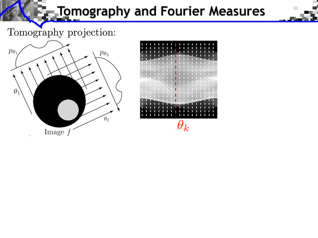 Tomography and Fourier Measures