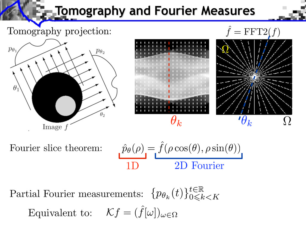Kf = ( ˆ f[!])!2⌦ Tomography and Fourier Measur...