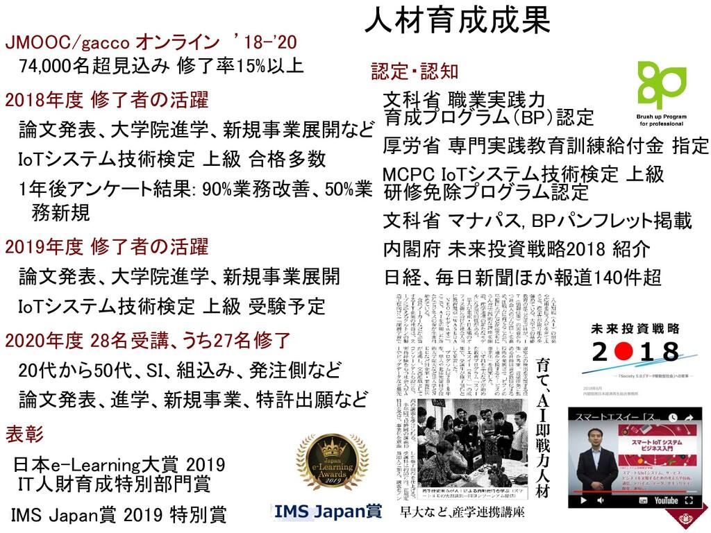 人材育成成果 15 JMOOC/gacco オンライン '18-'20 74,000名超見込み...