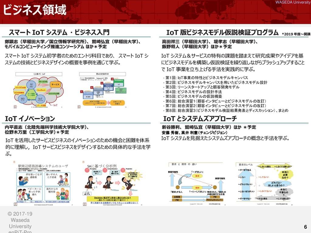 WASEDA University ビジネス領域 6 - 第1回: IoT事業の特性とビジネス...