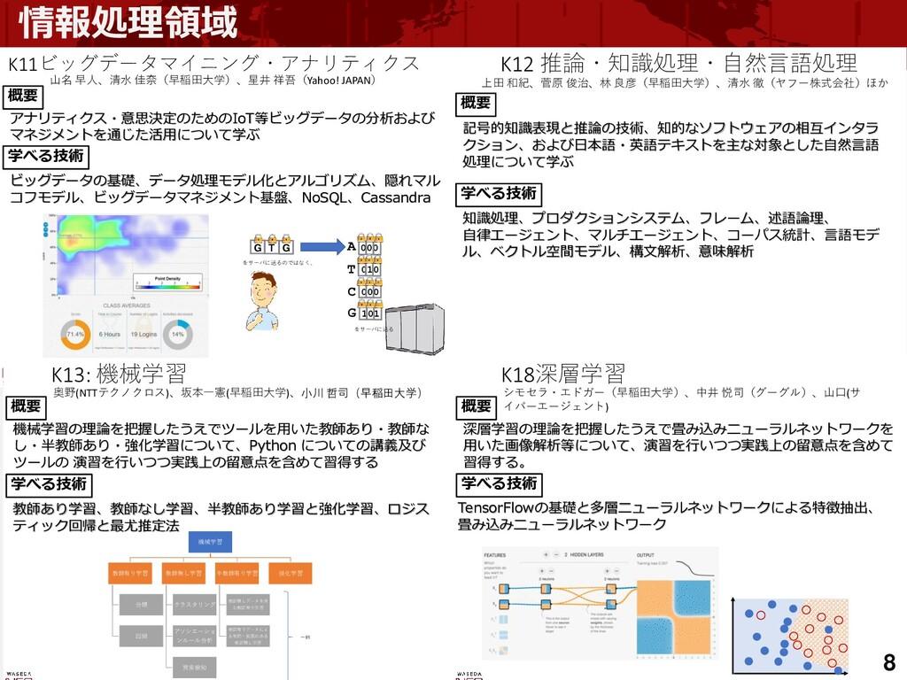 8 情報処理領域 © 2017-19 Waseda University enPiT-Pro ...