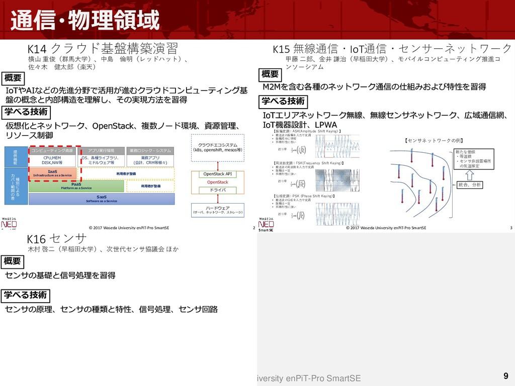 9 通信・物理領域 © 2017-19 Waseda University enPiT-Pro...