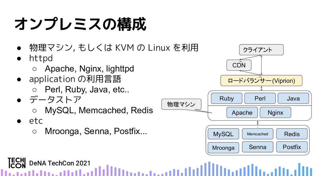オンプレミスの構成 ● 物理マシン, もしくは KVM の Linux を利用 ● httpd...