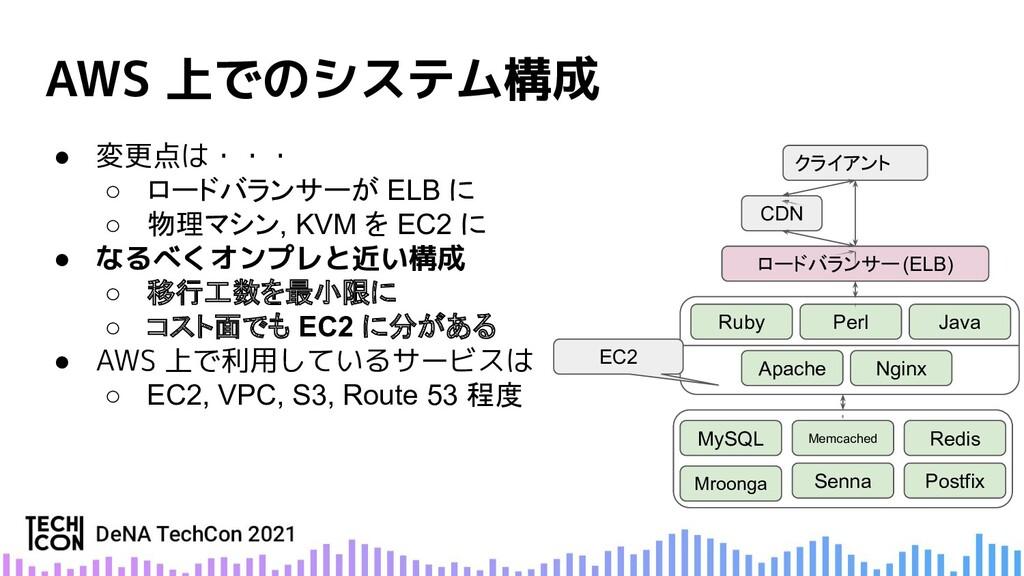 AWS 上でのシステム構成 ● 変更点は・・・ ○ ロードバランサーが ELB に ○ 物理マ...