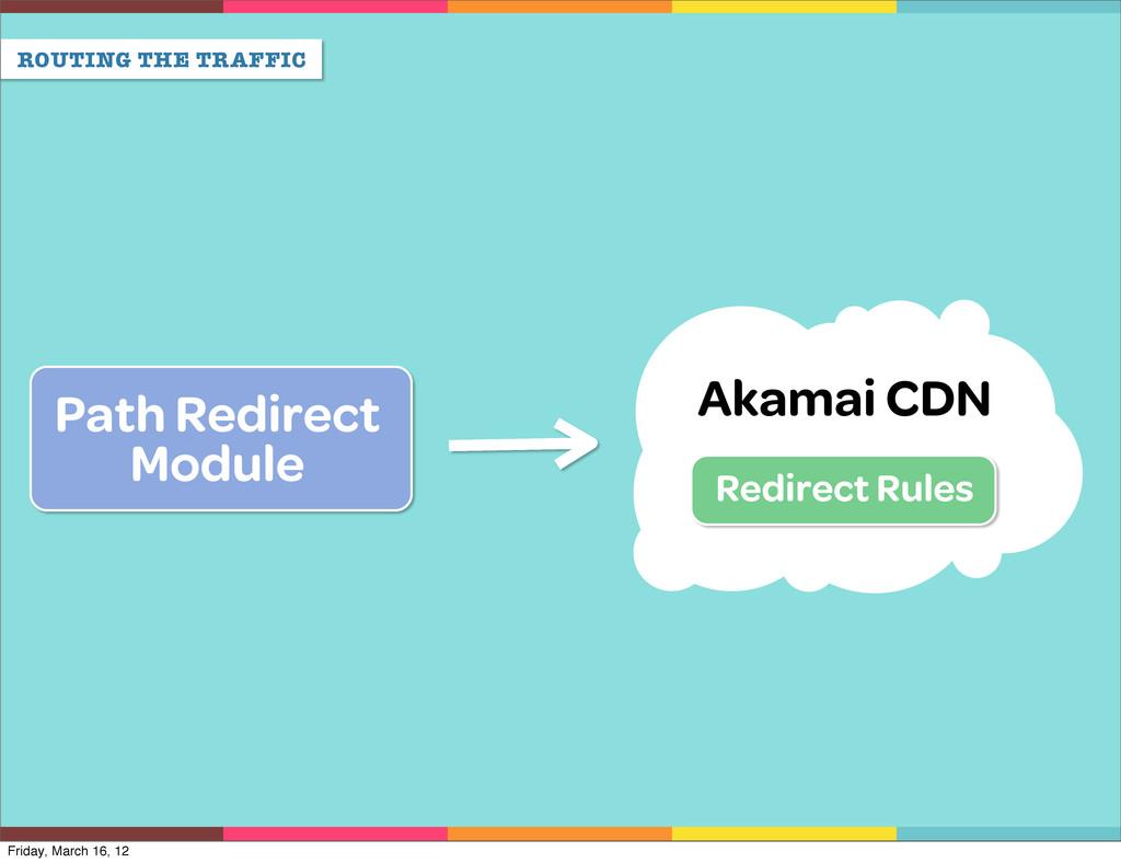ROUTING THE TRAFFIC Path Redirect Module Akamai...