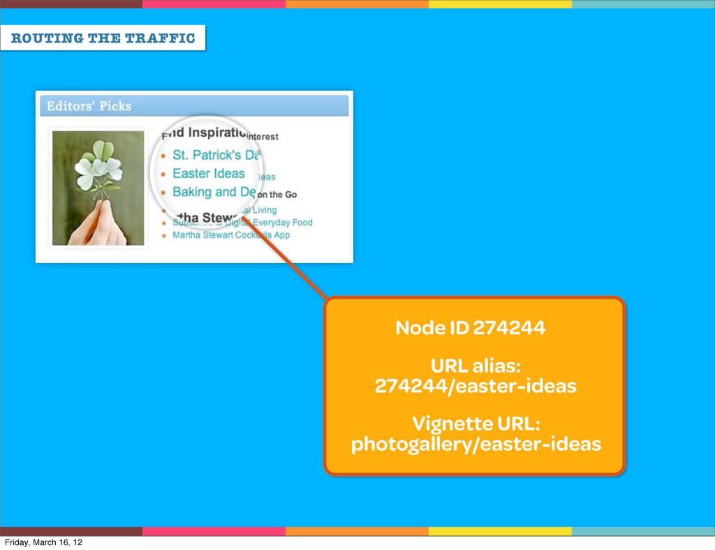 ROUTING THE TRAFFIC Node ID 274244 URL alias: 2...