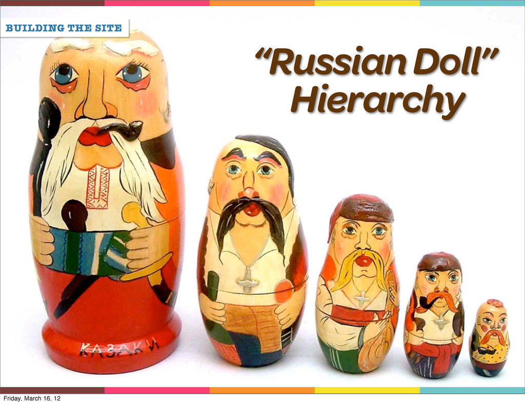 """BUILDING THE SITE """"Russian Doll"""" Hierarchy Frid..."""