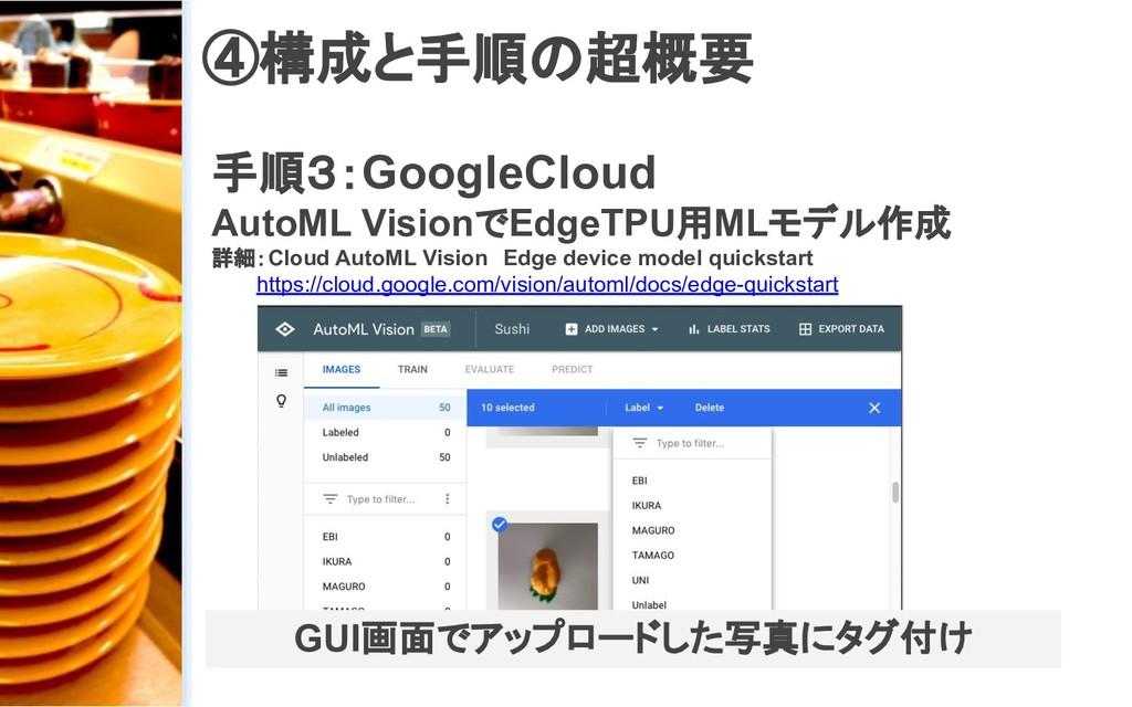 ④構成と手順の超概要 手順3:GoogleCloud AutoML VisionでEdgeTP...