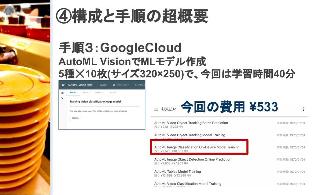 ④構成と手順の超概要 手順3:GoogleCloud AutoML VisionでMLモデル作...