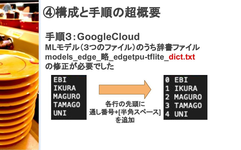 ④構成と手順の超概要 手順3:GoogleCloud MLモデル(3つのファイル)のうち辞書フ...