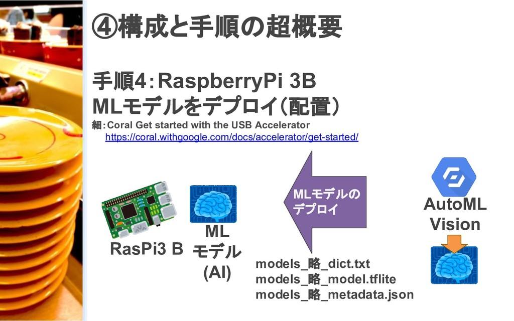 ④構成と手順の超概要 手順4:RaspberryPi 3B MLモデルをデプロイ(配置) 細:...
