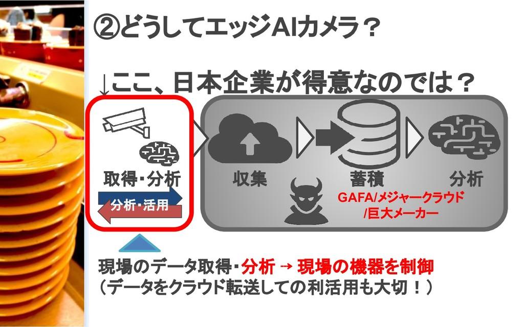 ↓ここ、日本企業が得意なのでは? 現場のデータ取得・分析 ⇢ 現場の機器を制御 (データをクラ...