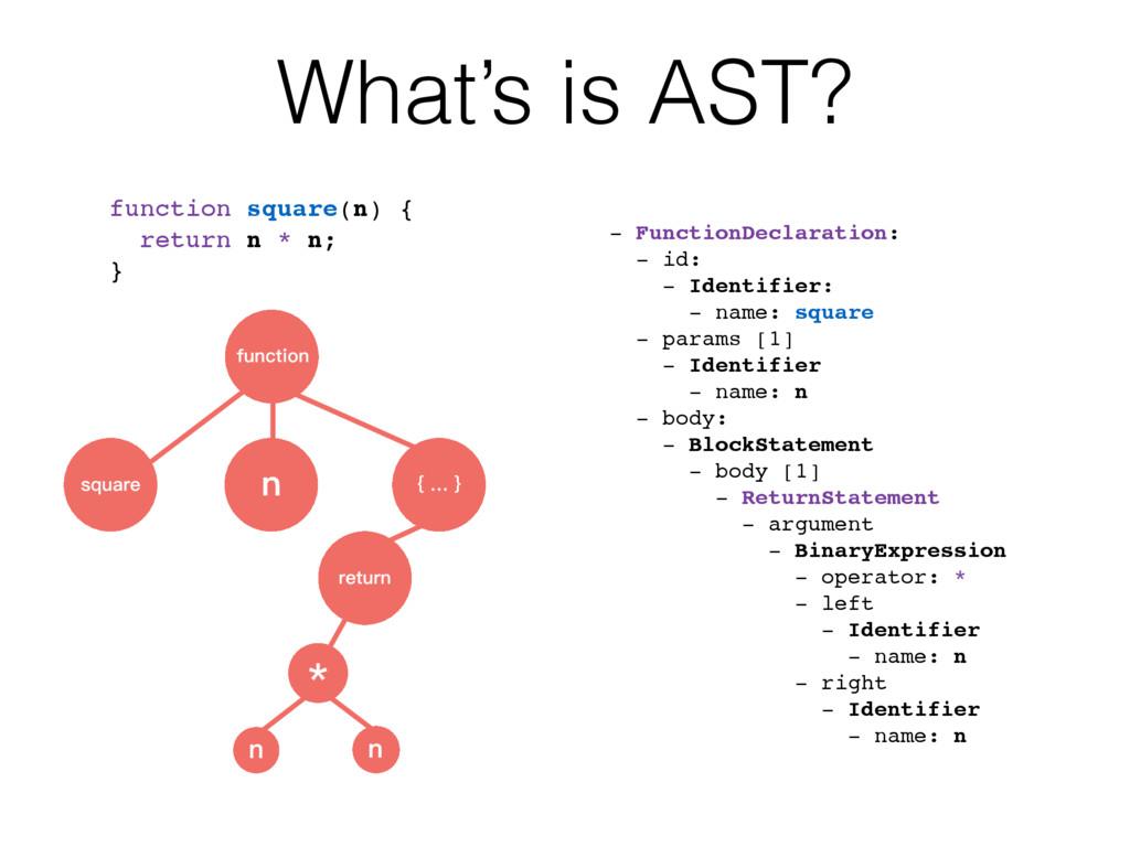 What's is AST? function square(n) { return n * ...