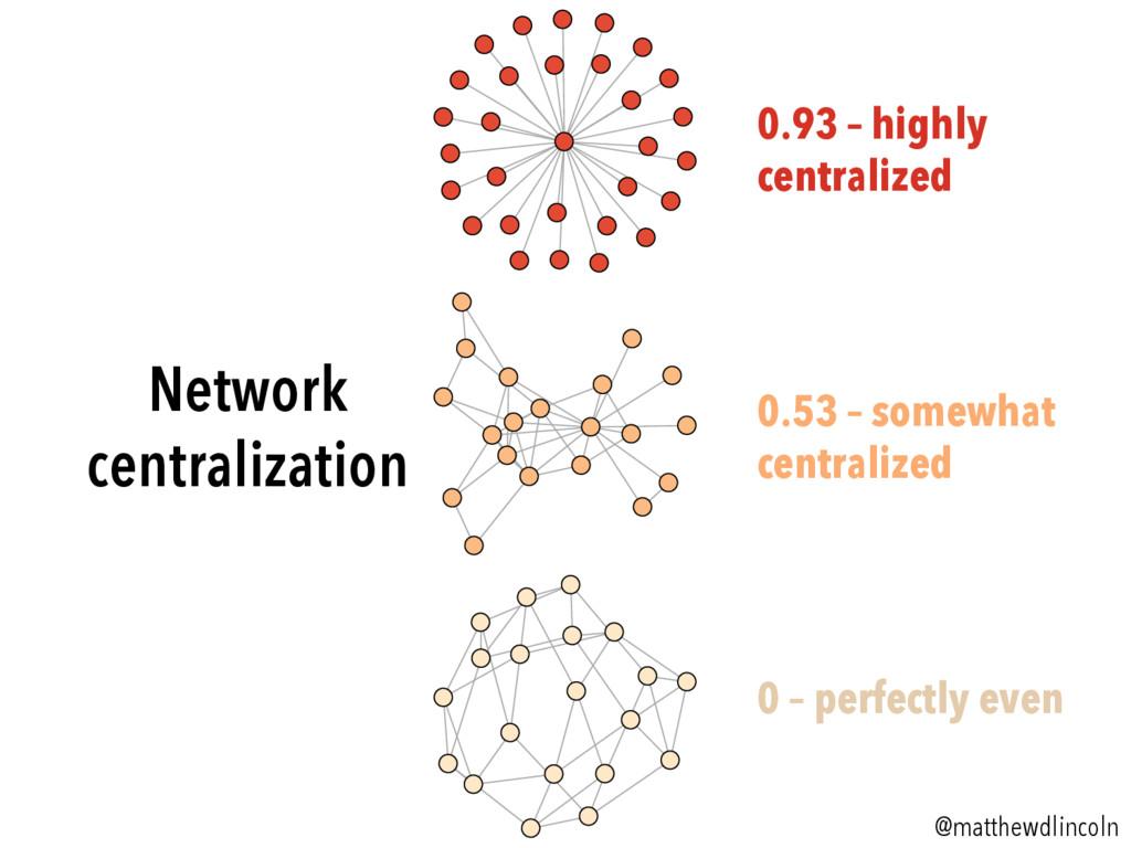 @matthewdlincoln Network centralization ● ● ● ●...