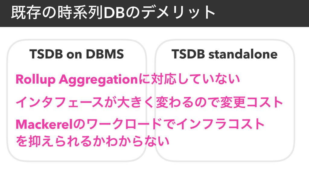 طଘͷܥྻDBͷσϝϦοτ TSDB on DBMS TSDB standalone Rol...