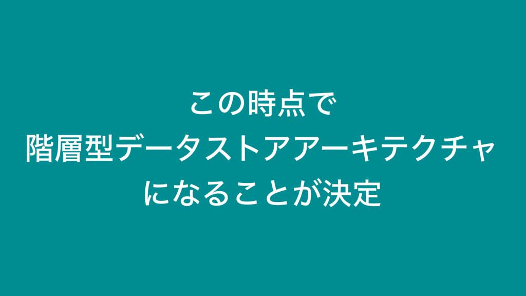 ͜ͷͰ ֊ܕσʔλετΞΞʔΩςΫνϟ ʹͳΔ͜ͱ͕ܾఆ