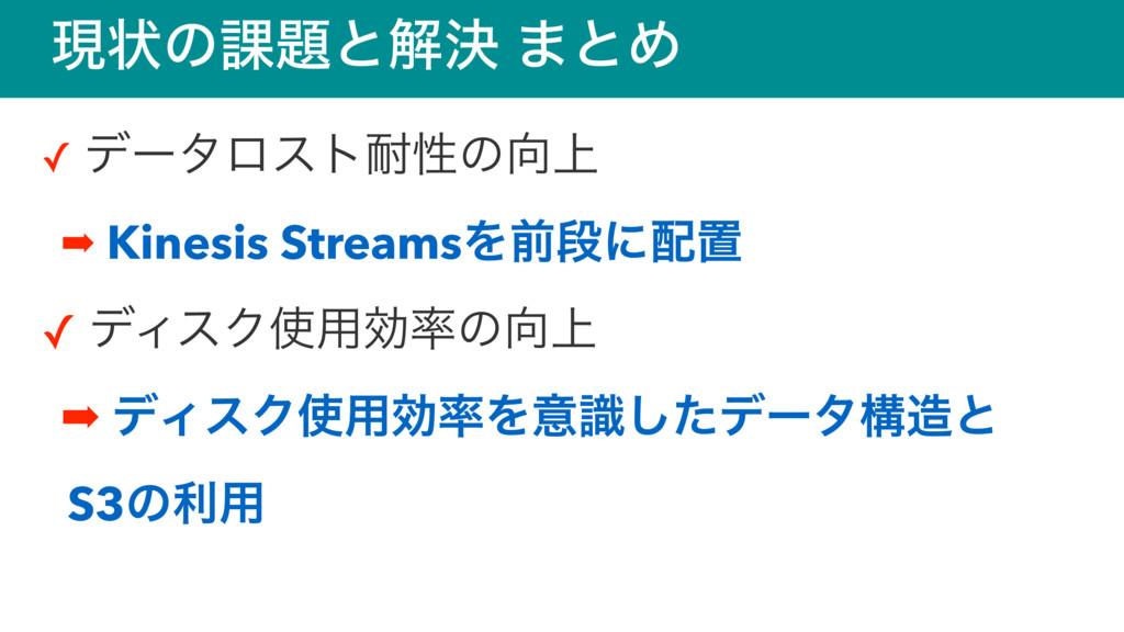 ݱঢ়ͷ՝ͱղܾ ·ͱΊ ✓ σʔλϩετੑͷ্ ➡ Kinesis StreamsΛલஈ...