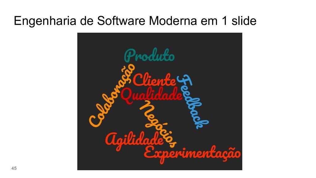 Engenharia de Software Moderna em 1 slide 45