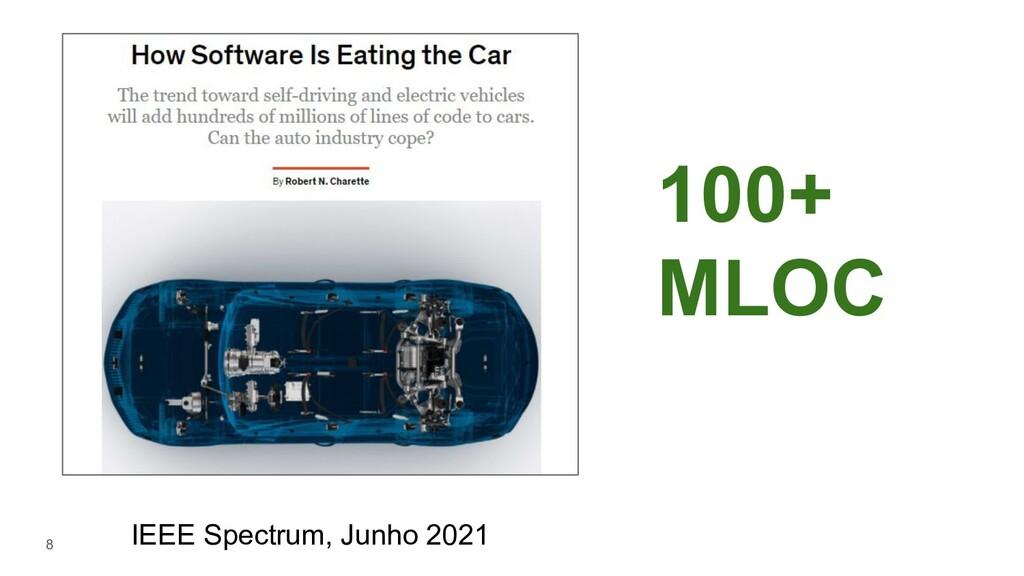 8 100+ MLOC IEEE Spectrum, Junho 2021
