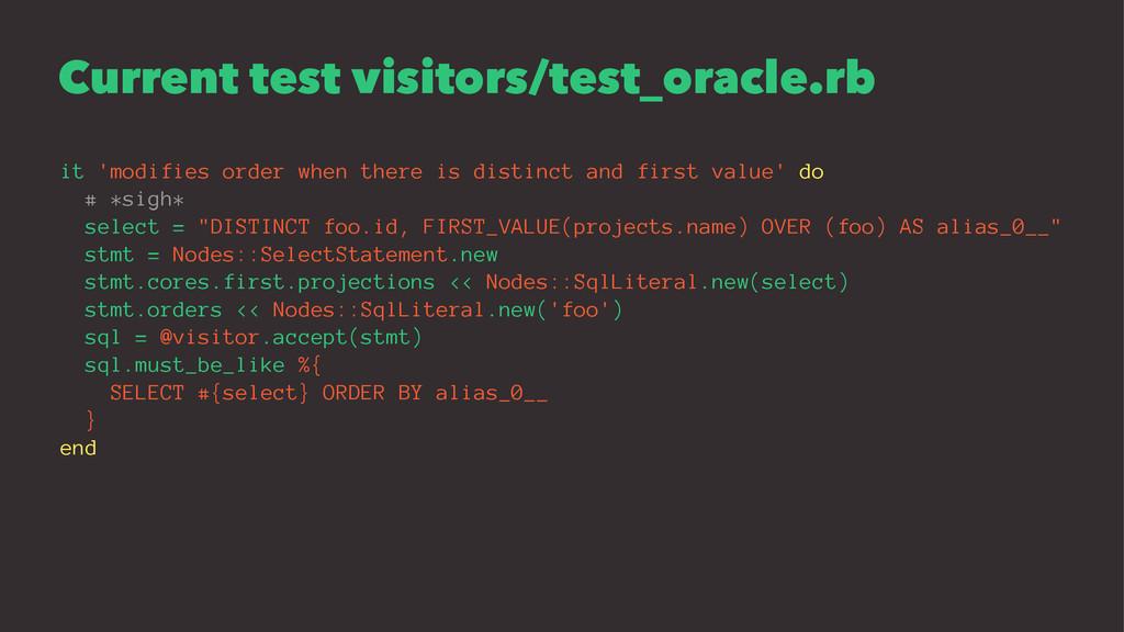 Current test visitors/test_oracle.rb it 'modifi...