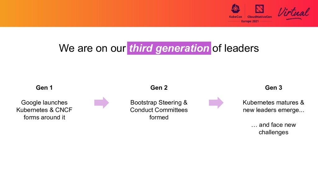 We are on our third generation of leaders Gen 1...