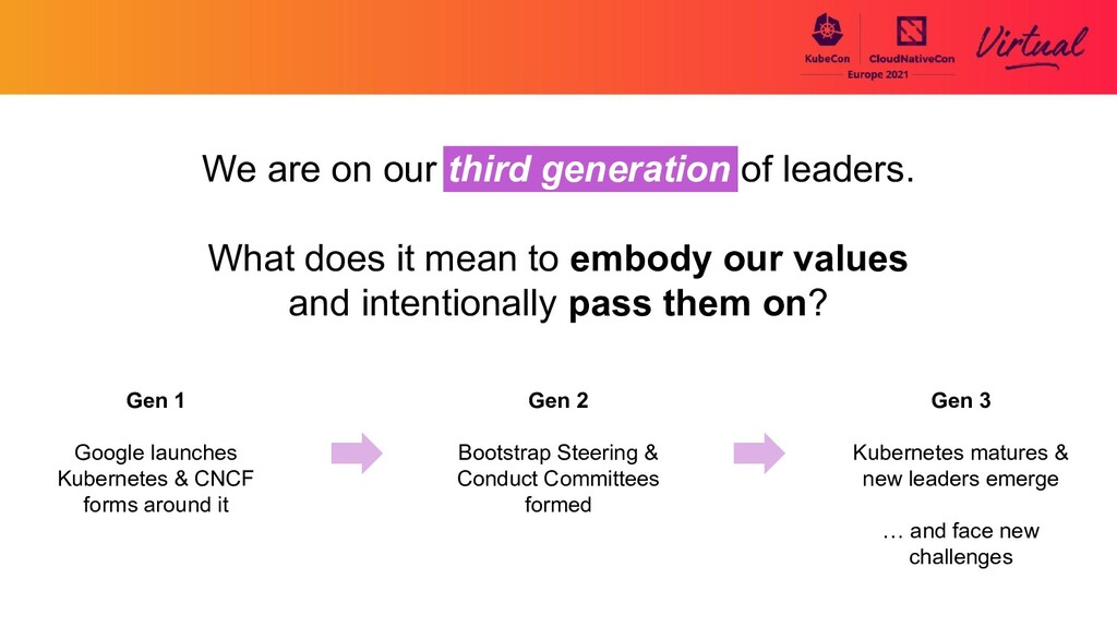 We are on our third generation of leaders. What...