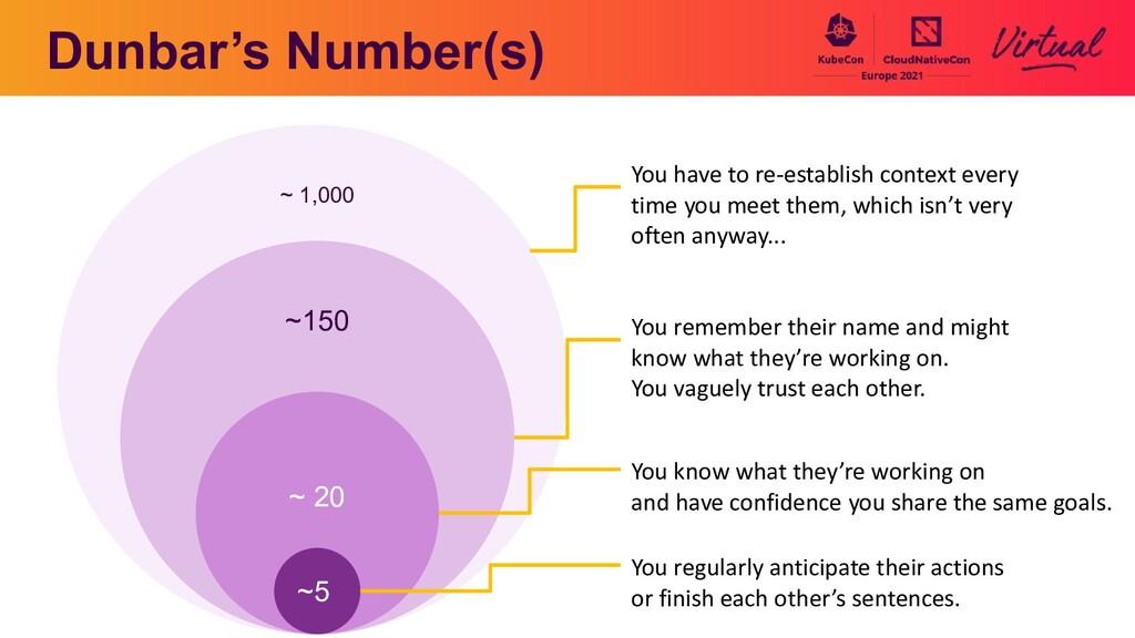 Dunbar's Number(s) ~150 ~ 20 ~5 You regularly a...