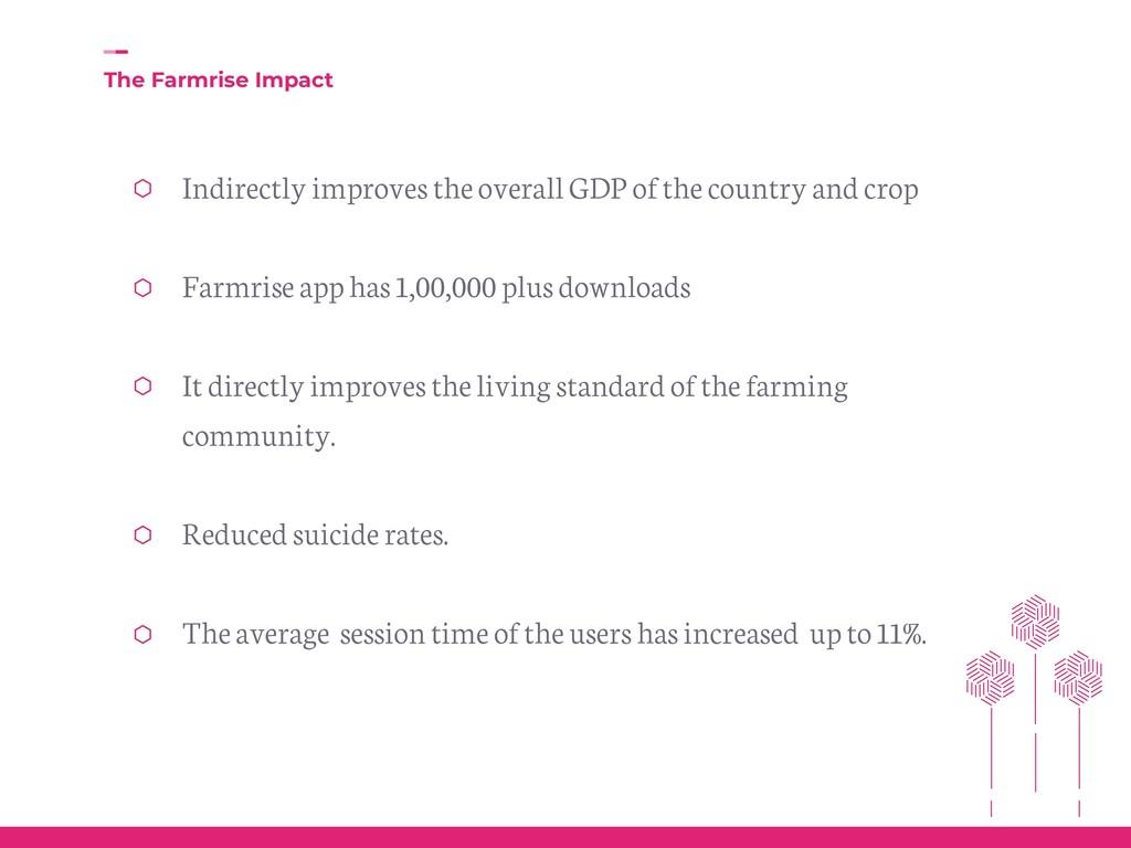 The Farmrise Impact Indirectly improves the ove...