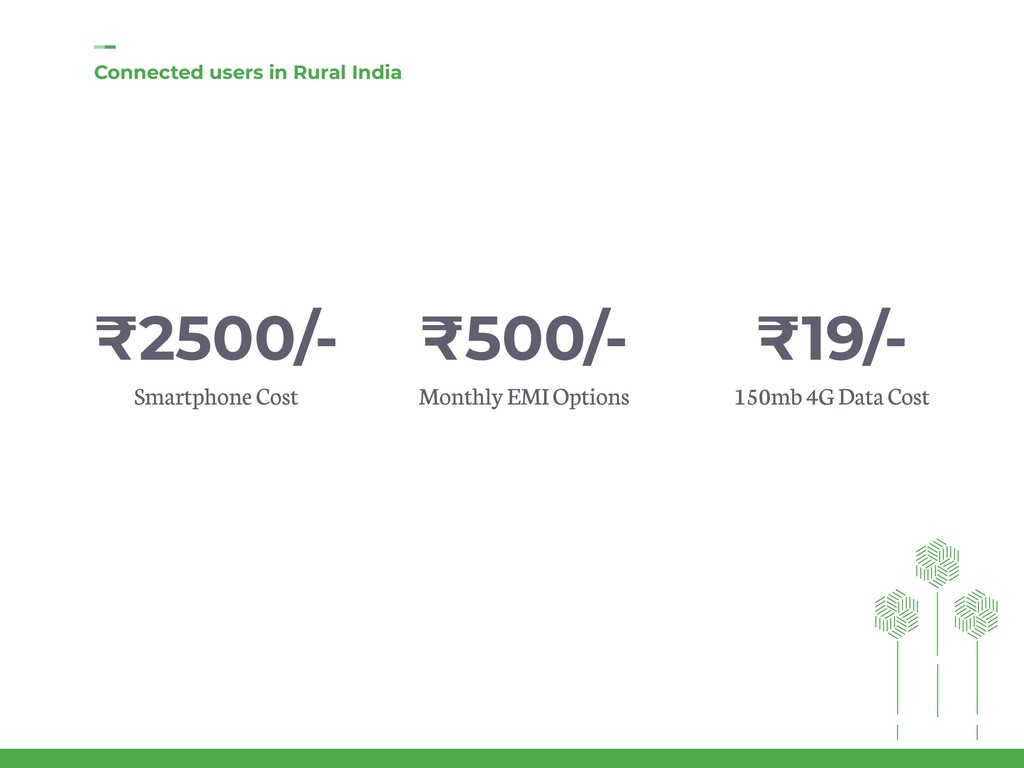 Connected users in Rural India ₹2500/- Smartpho...