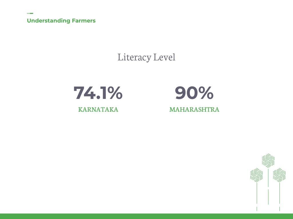 74.1% KARNATAKA 90% MAHARASHTRA Understanding F...