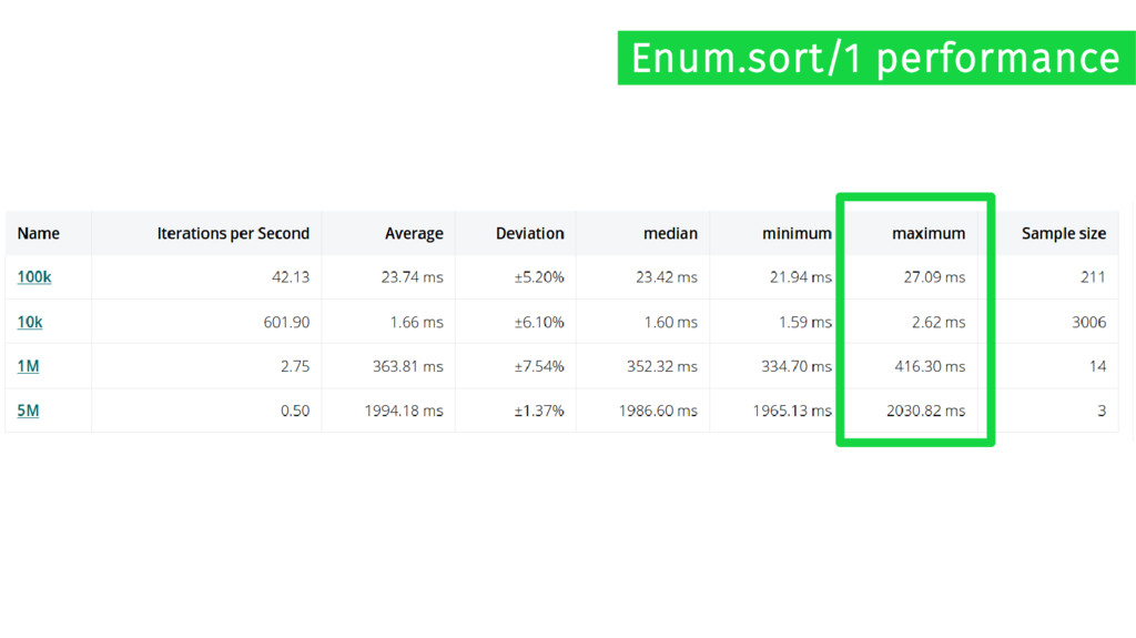 Enum.sort/1 performance