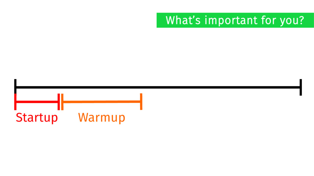Startup Warmup What's important for you?